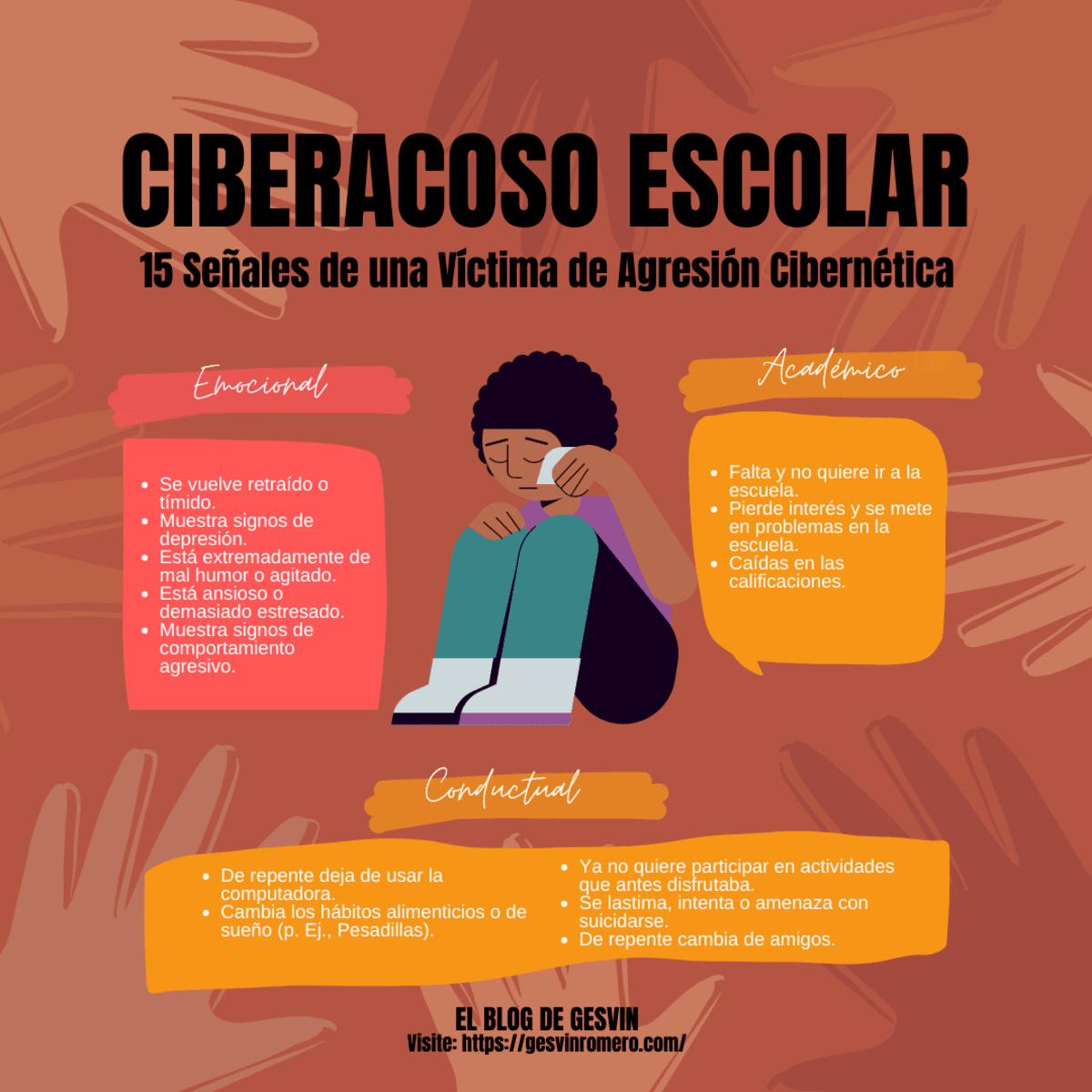 Ciberacoso Escolar - 15 Señales de una Víctima de Agresión Cibernética.