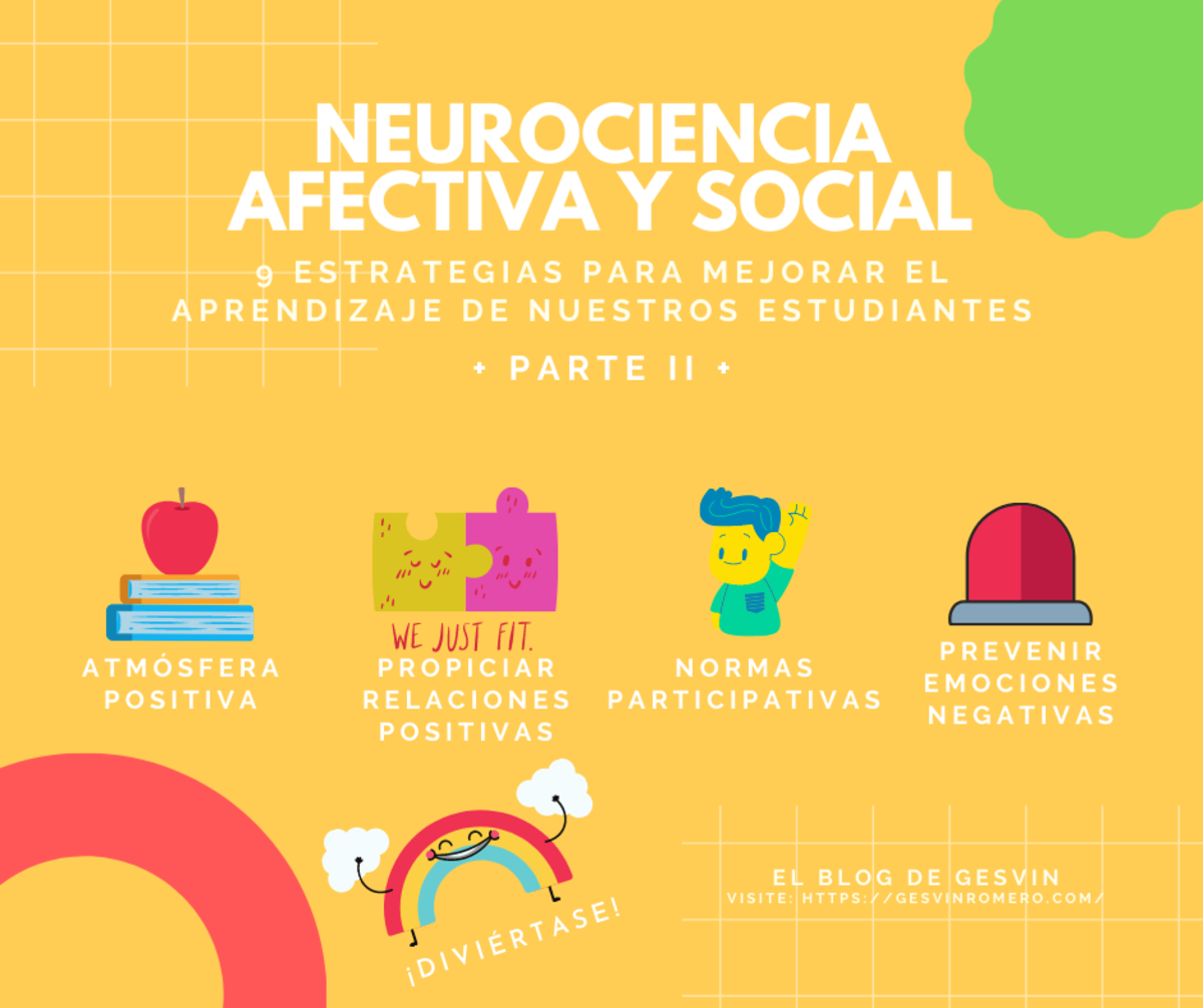 Neurociencia Afectiva y Social - 9 Estrategias para Mejorar el Aprendizaje de nuestros Estudiantes (Parte II)
